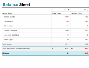 Balance sheet excel template feature image