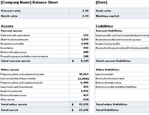 Balance sheet with ratios and working capital excel template feature image
