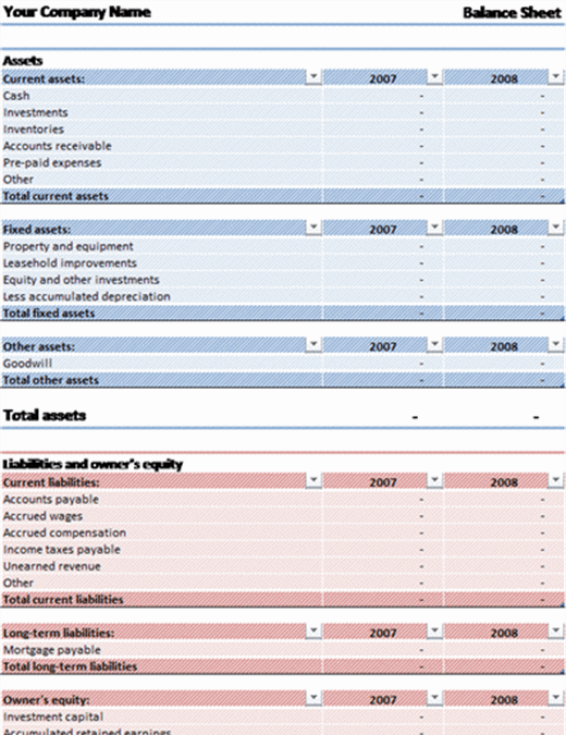 Balance sheet excel template feature image free
