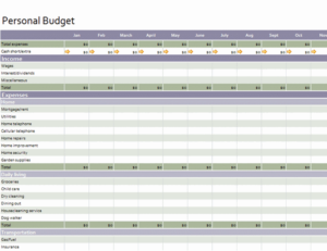 Basic personal budget feature image