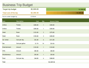 Business trip budget excel template feature image