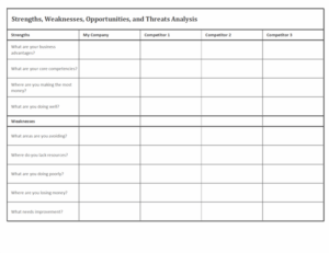 Competitive analysis using SWOT excel template feature image