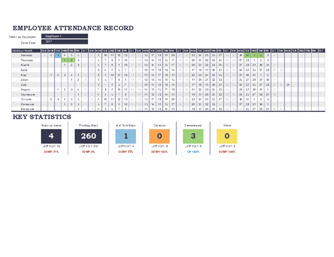 Employee attendance record excel template feature image