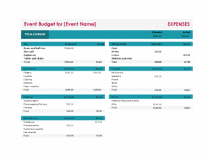 Event budget with profit and loss feature image