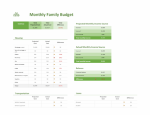 Family budget planner excel template feature image