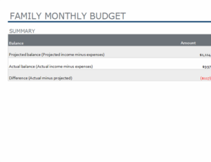 Family monthly budget excel template feature image