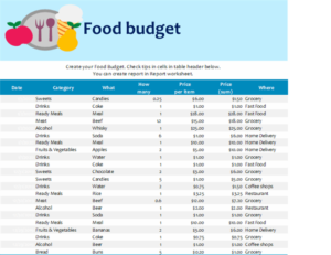 food budget excel template feature image