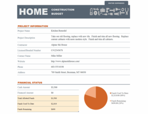 Home construction budget feature image