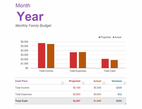 Monthly family budget feature image
