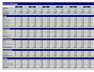 Personal budget worksheet feature image