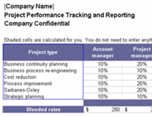 Project performance tracking and reporting excel template feature image