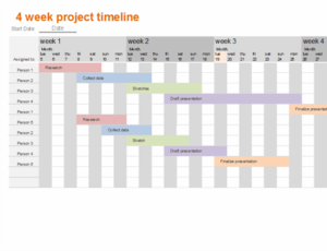 Project timeline excel template feature image