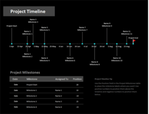 Project timeline with milestones excel template feature image