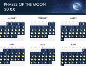 phases of the moon calendar feature image