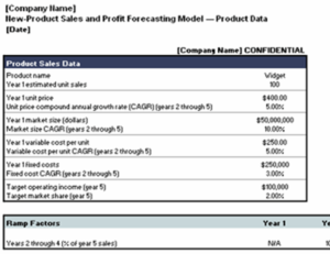 New product sales and profit forecasting model excel template feature image
