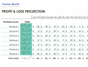 Profit loss statement excel template feature image