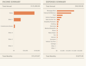 Simple personal cash flow statement excel template