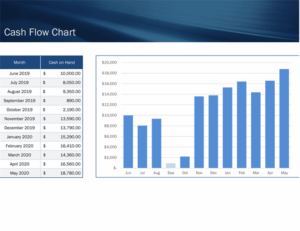Small business cash flow forecast feature image