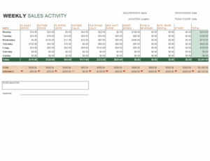 Weekly sales activity report excel template feature image