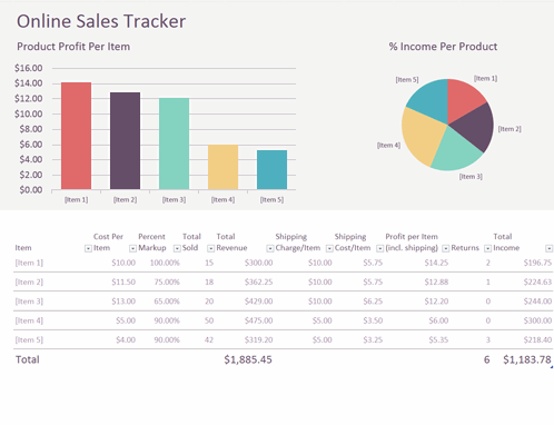 Online Sales Tracker excel template feature image