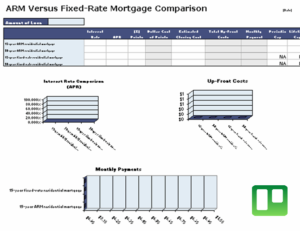 ARM vs. fixed mortgage rate comparison feature image