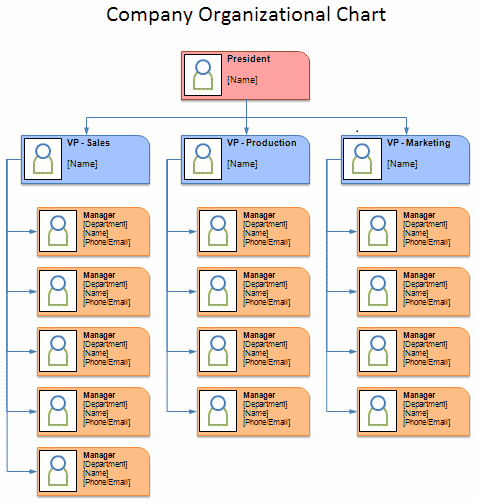 Organization Chart _Excel Template _ Feature Image