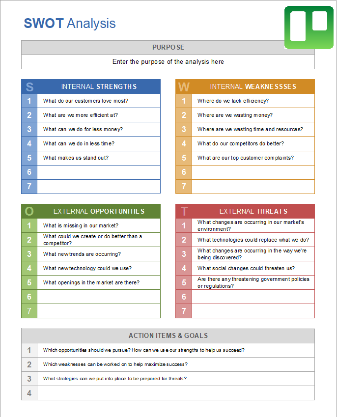 SWOT analysis With Questionnaires